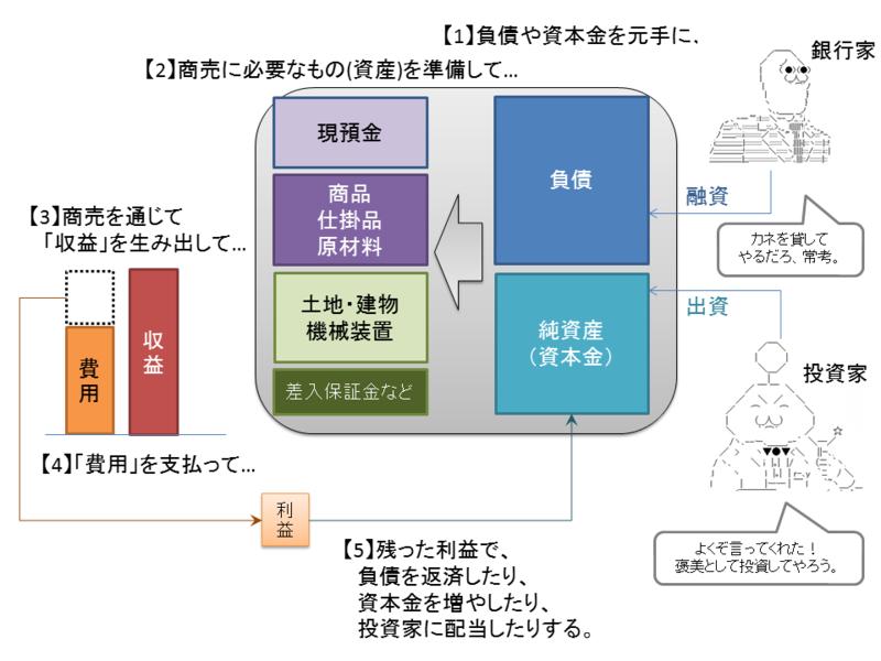 f:id:Rootport:20150310224322p:plain