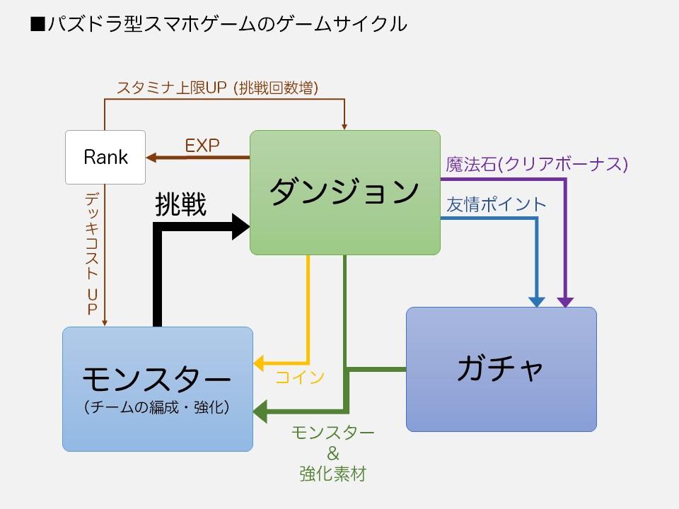 f:id:Rootport:20151022233529j:plain