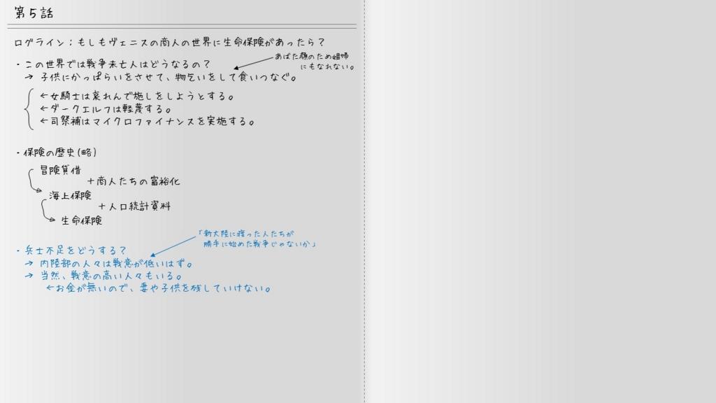 f:id:Rootport:20160618124825j:plain