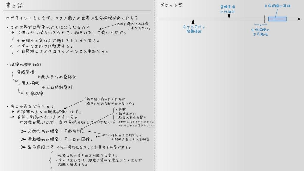 f:id:Rootport:20160618135035j:plain