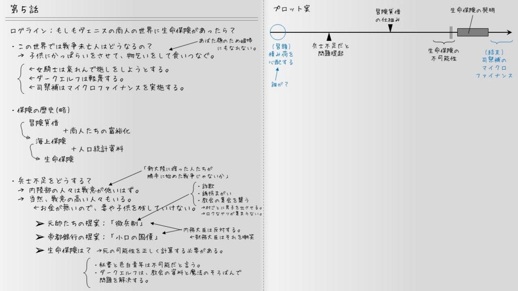 f:id:Rootport:20160618140410j:plain