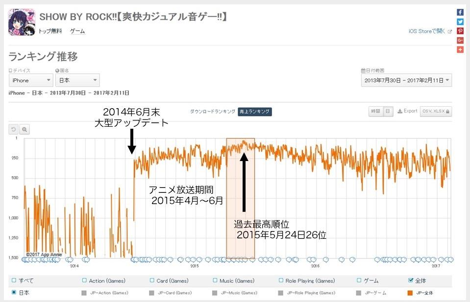 f:id:Rootport:20170211195129j:plain