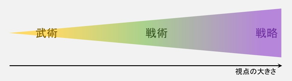 f:id:Rootport:20200530143250j:plain