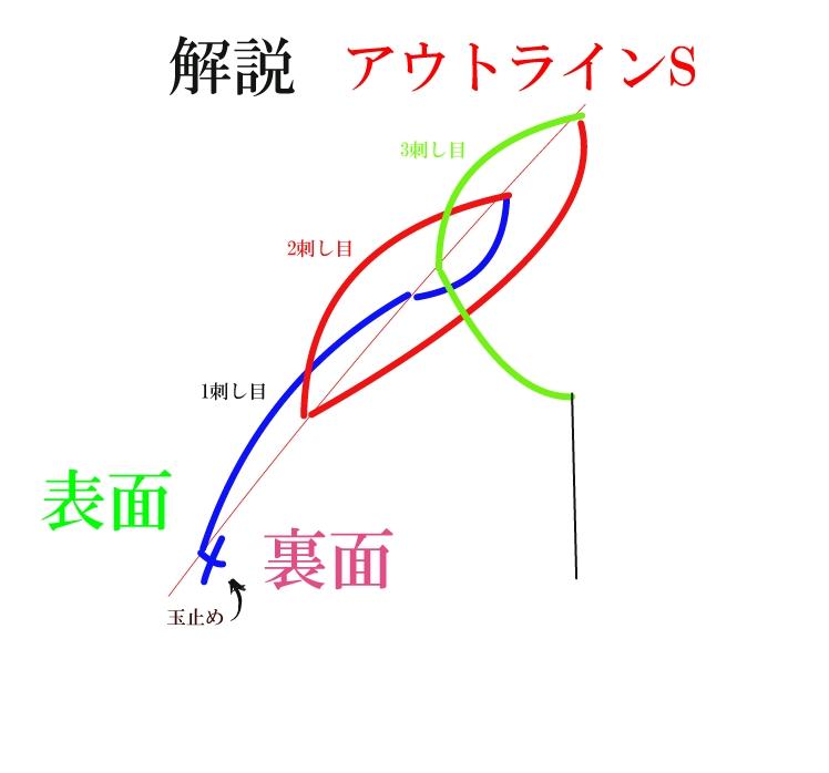 f:id:Rosetta360:20170902085833j:plain