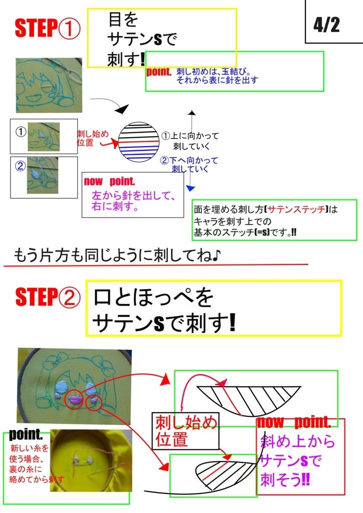 f:id:Rosetta360:20180622114004j:plain
