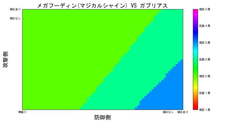 f:id:Rosyuku:20160813153529p:plain