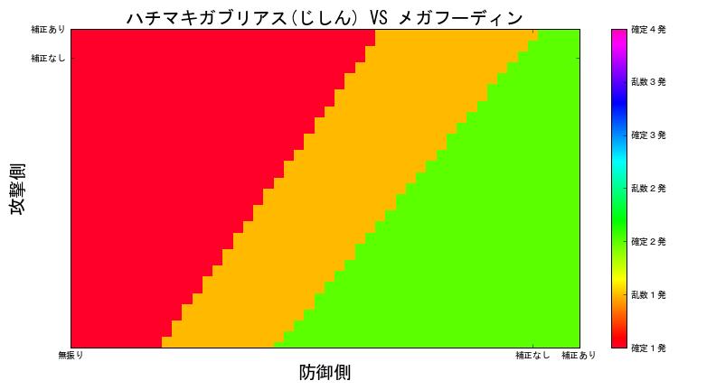 f:id:Rosyuku:20160813154446p:plain
