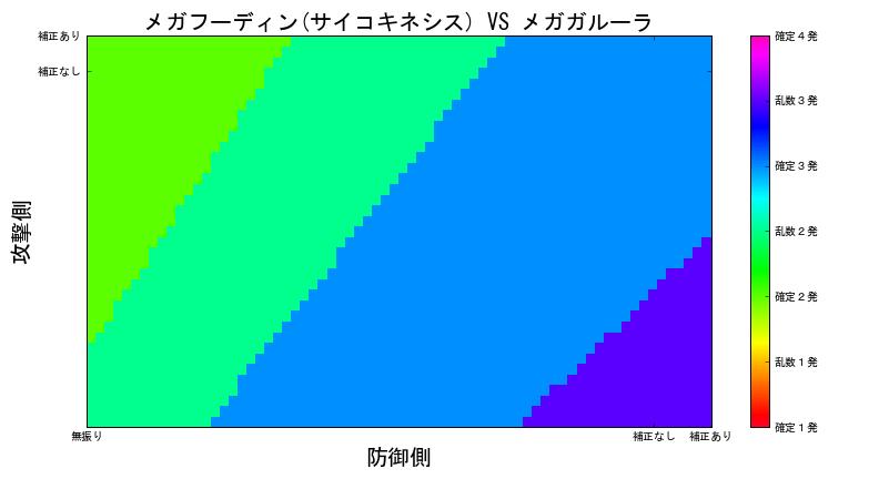 f:id:Rosyuku:20160813214850p:plain