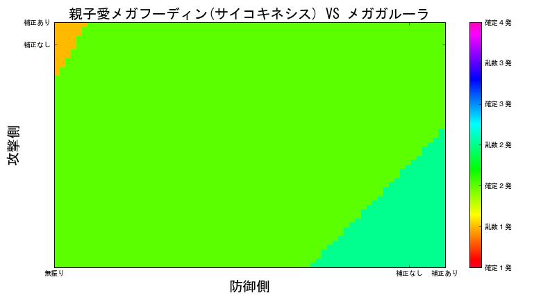 f:id:Rosyuku:20160813214950p:plain