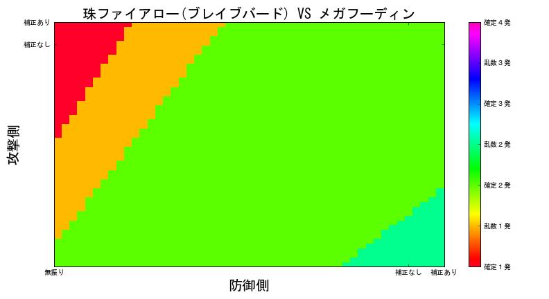 f:id:Rosyuku:20160813233517p:plain