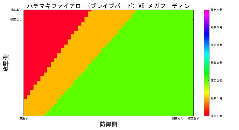 f:id:Rosyuku:20160813233540p:plain