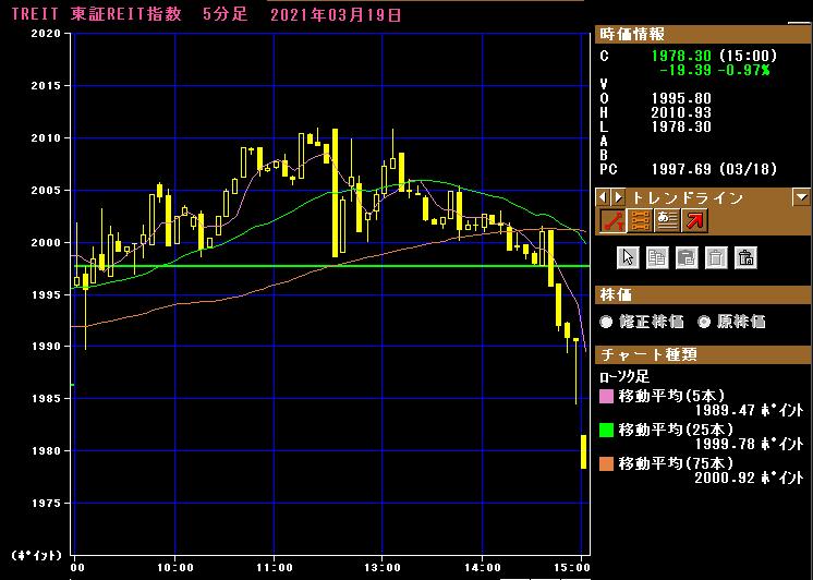 f:id:Roulette:20210320114438p:plain