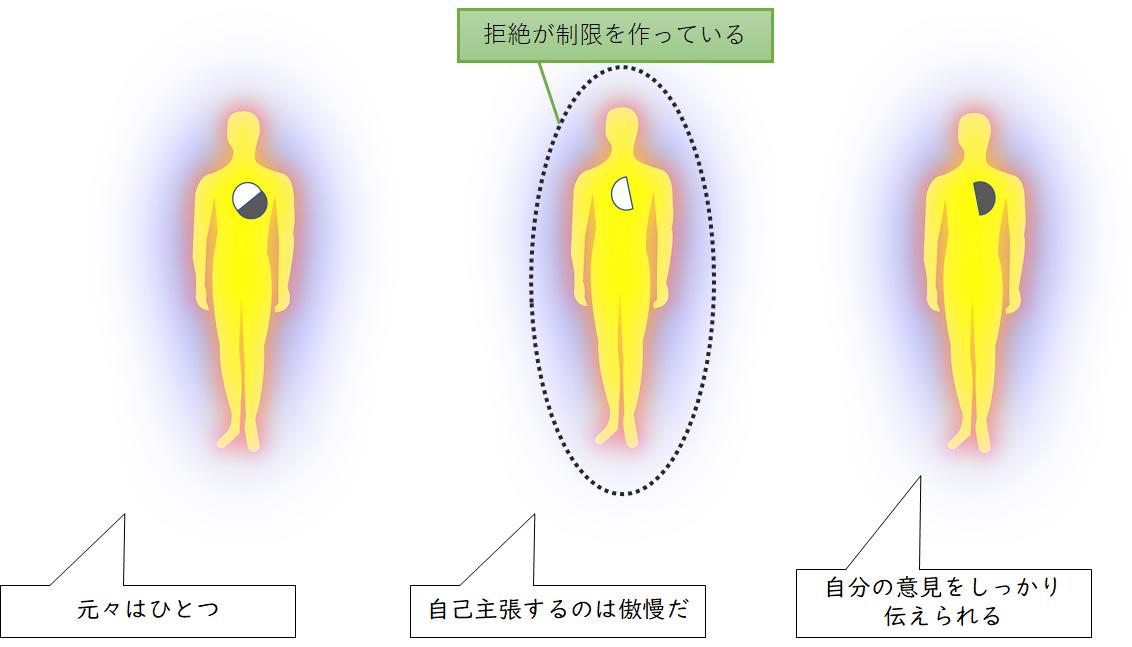 f:id:Rubber-Green:20210222075750p:plain