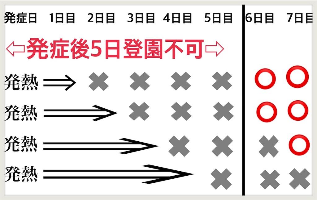 f:id:Ruumama:20200201154135j:image