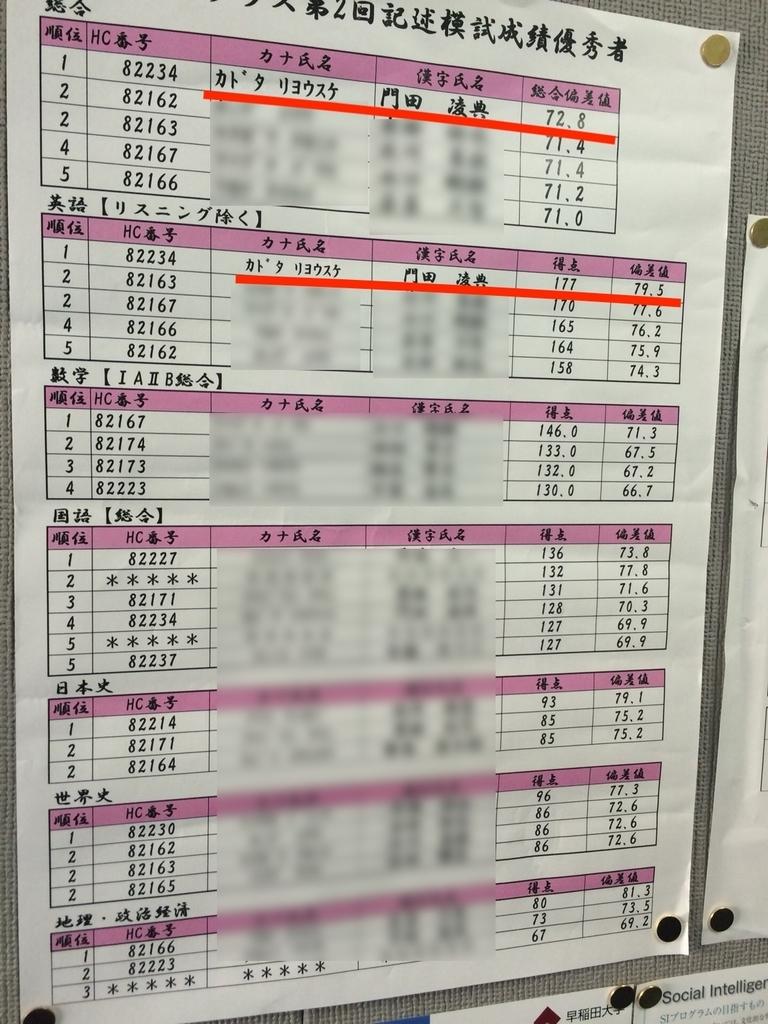 f:id:Ryo-chin2018:20181114135412j:plain