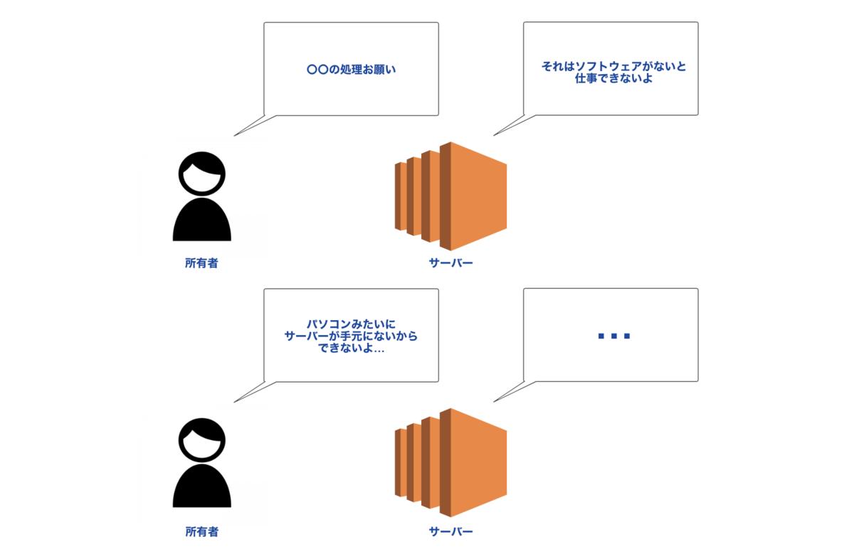 f:id:Ryo10Leo:20200113143635p:plain