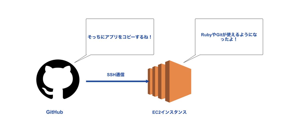f:id:Ryo10Leo:20200114142606p:plain