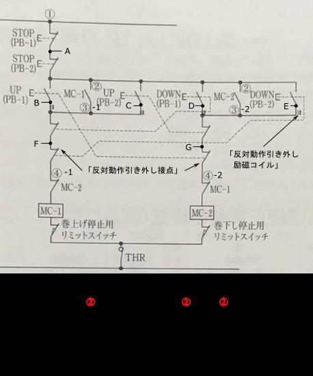 f:id:Ryo9508:20210220223445p:plain