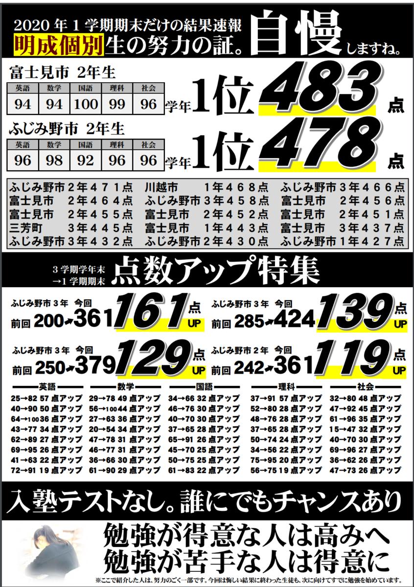 f:id:RyoIshibashi:20200818095452p:plain