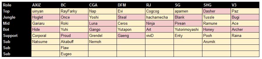f:id:RyoKuHotei:20200217103144p:plain
