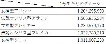 f:id:RyoWolf:20170213221337p:plain