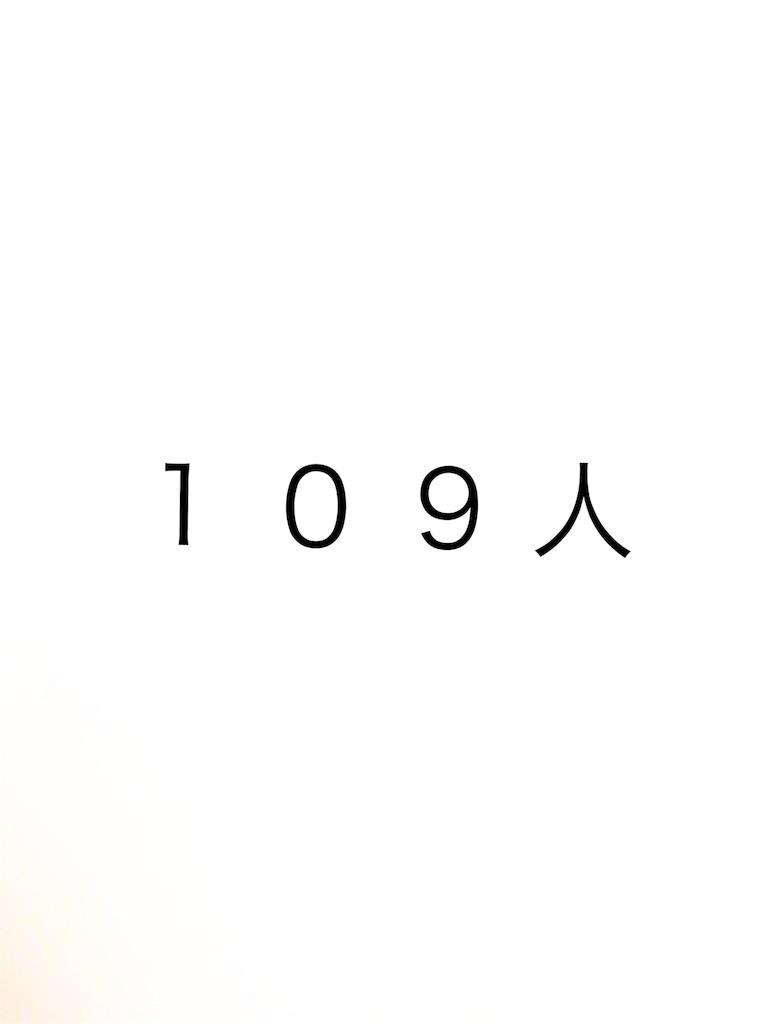 f:id:Ryoheishimizu:20180425082829j:image