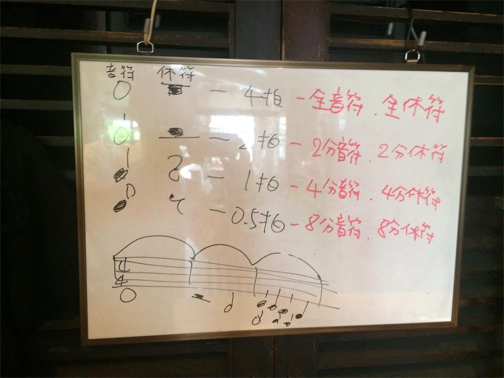 f:id:Ryoukei:20170614122728j:image
