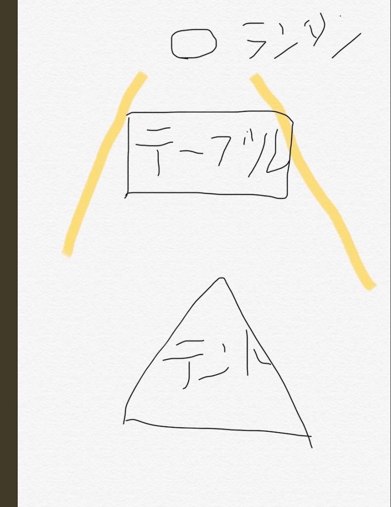 f:id:RyuCamp:20190211005310j:image