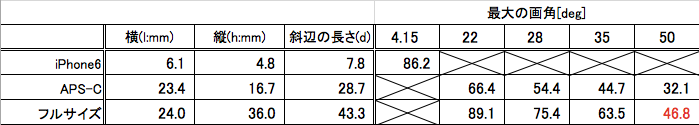 f:id:RyuichiXP:20160924185559p:plain