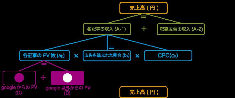 f:id:RyuichiXP:20161211141337j:plain
