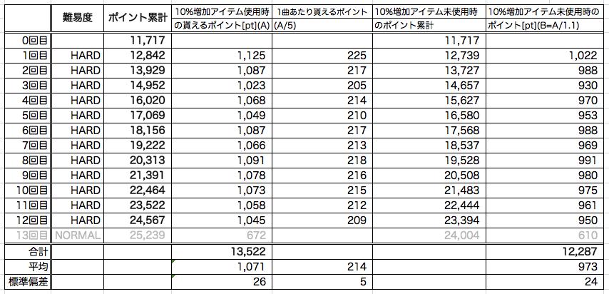 f:id:RyuichiXP:20161229084426p:plain