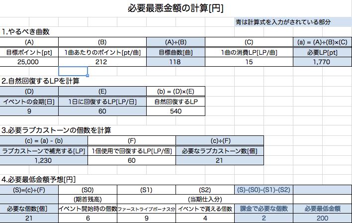 f:id:RyuichiXP:20170106011601p:plain