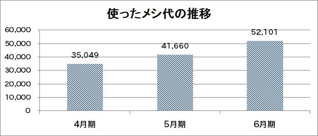 f:id:RyuichiXP:20170723094235j:plain