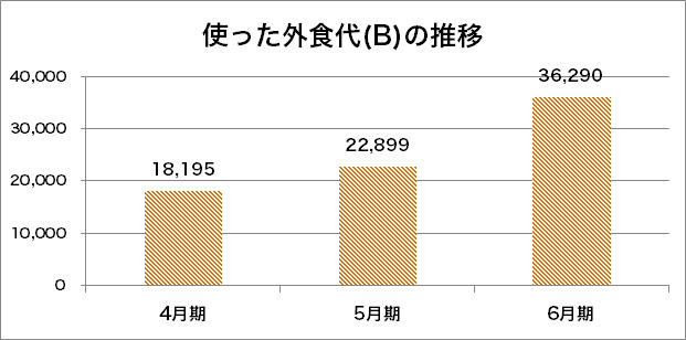 f:id:RyuichiXP:20170723095336j:plain