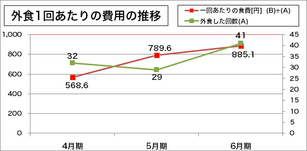 f:id:RyuichiXP:20170723102809j:plain