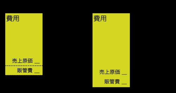f:id:RyuichiXP:20180703001645p:plain