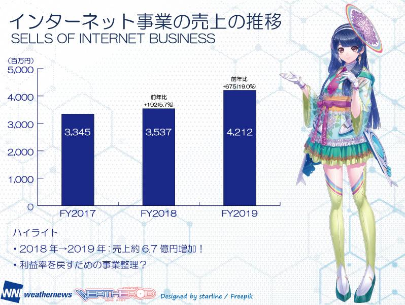 f:id:RyuichiXP:20190706075819j:plain