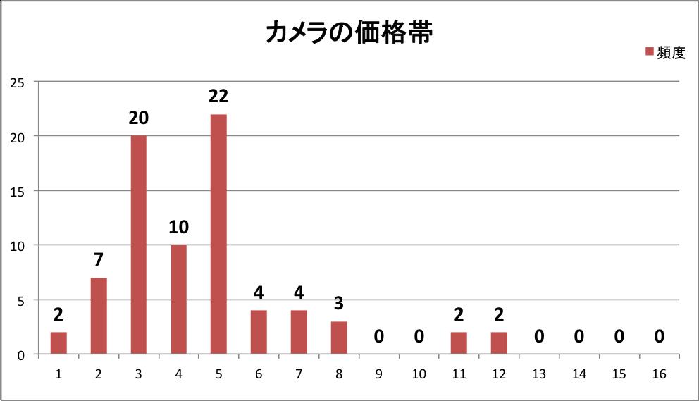 f:id:RyuichiXP:20190914202130p:plain