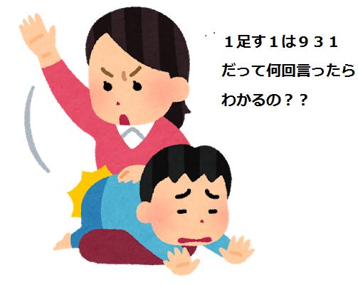 f:id:Ryumuscle:20210428124540p:plain