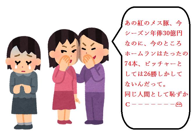 f:id:Ryumuscle:20210711041558p:plain