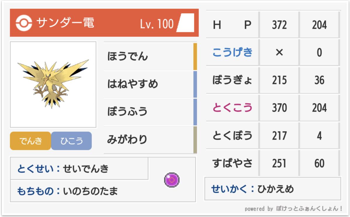 f:id:Ryushi64:20210530131714p:plain