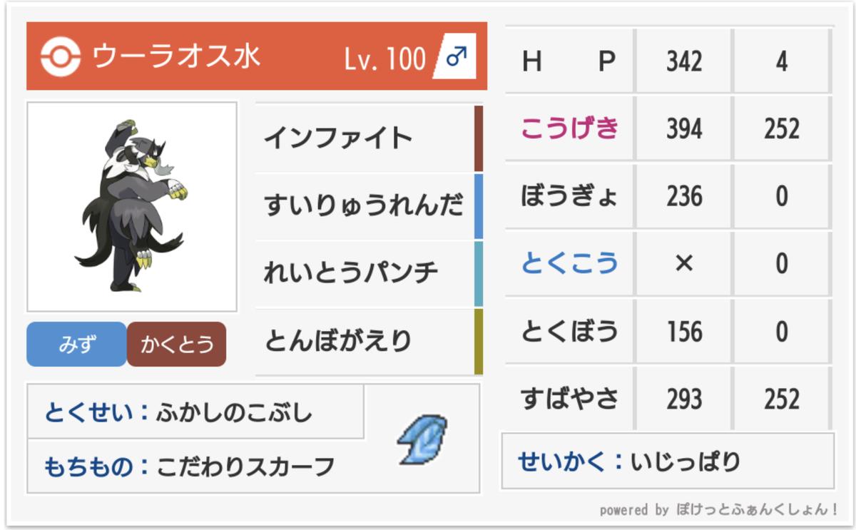 f:id:Ryushi64:20210530131718p:plain