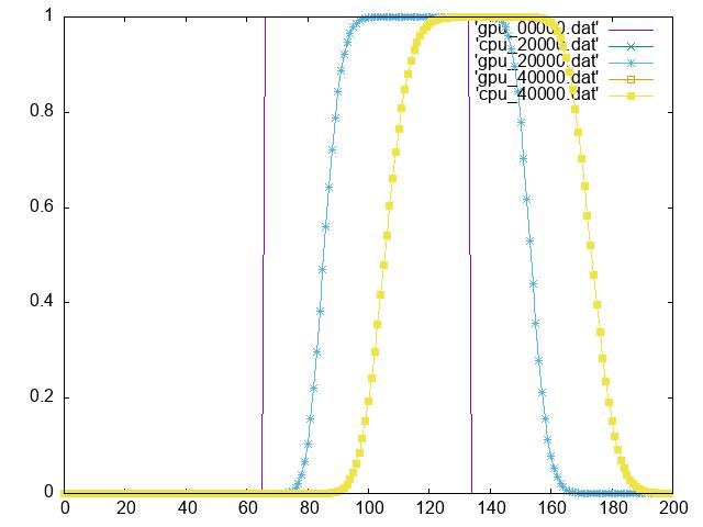 f:id:S-ili:20210309014125p:plain