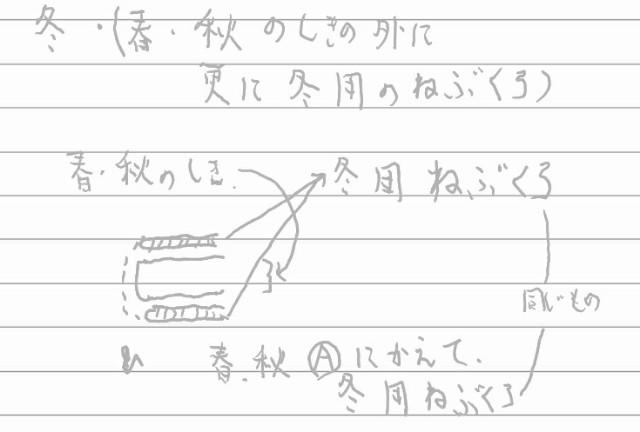 f:id:SAKI001:20191026120608j:image