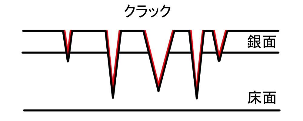 f:id:SATA_0326:20180408075813j:plain