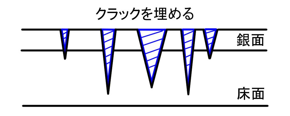 f:id:SATA_0326:20180408160324j:plain