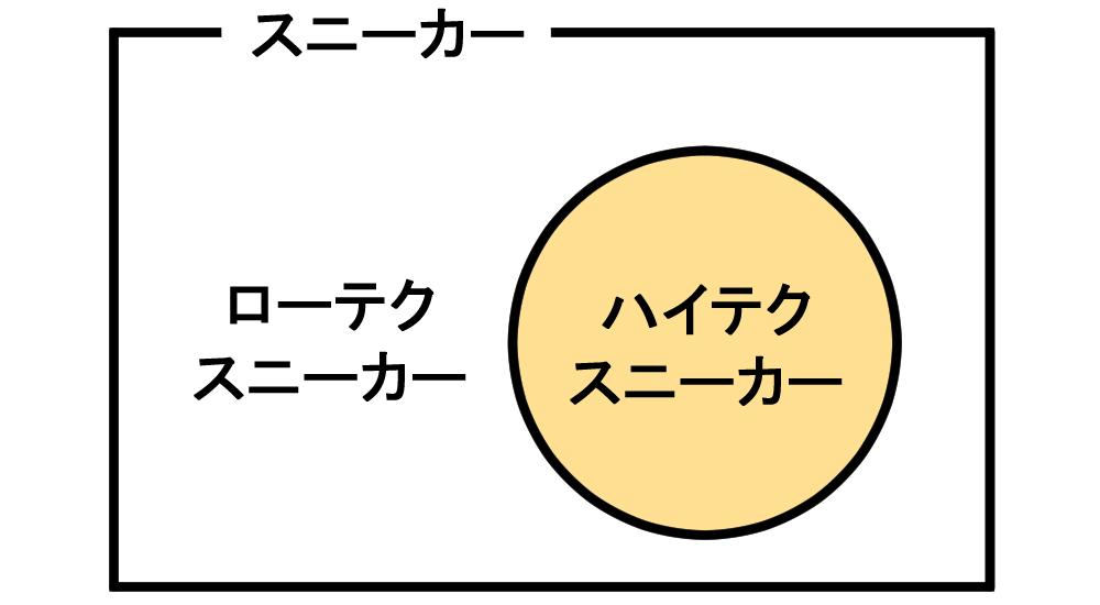 f:id:SATA_0326:20190127075502j:plain