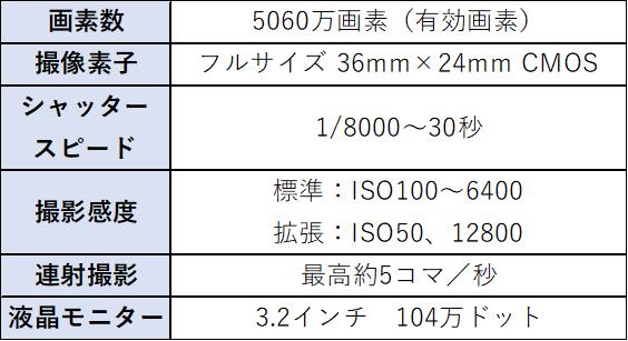 f:id:SATA_0326:20190804114743p:plain