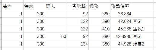 f:id:SATSUBATSU:20191223223402j:plain