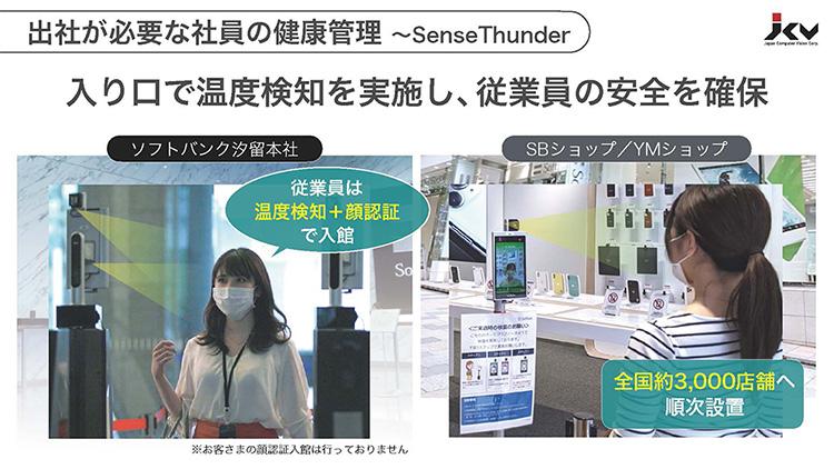 Sense Thunder